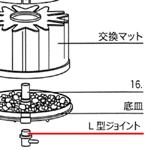 ジャンボ/ジャンボ用 L型ジョイント