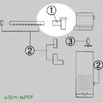 流量調節エルボ NIV680