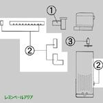 シャワーパイプセット NIV690